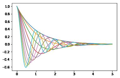 https://python-programming.quantecon.org/_static/lecture_specific/matplotlib/matplotlib_ex1.png